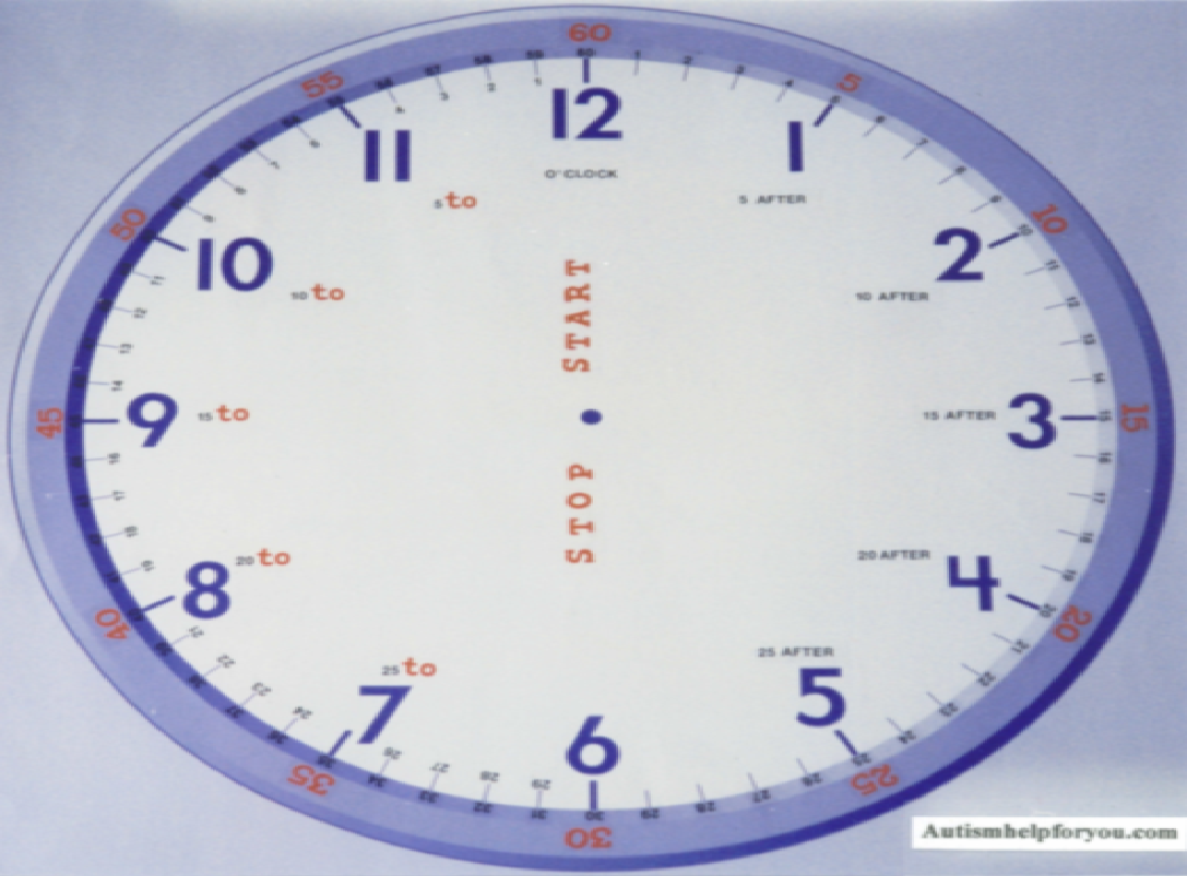 Worksheet Clock To Teach Time teaching the concept of time update i made a complete powerpoint slideshow fully narrated for children to learn there are about 246 slides