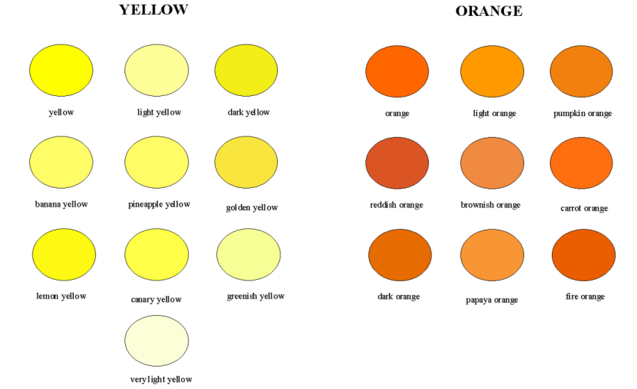 Custom 25 shades of orange names design decoration of it for Different yellow paint colors
